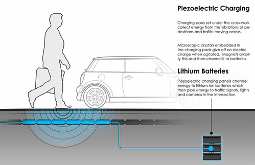 Traffic-Intersection-Concept-piezoelectric-plates-04